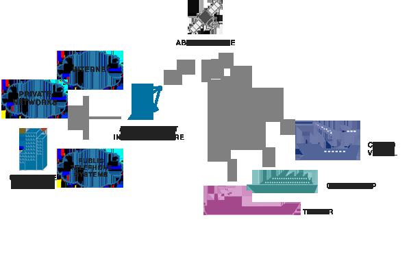 maritime-connectivity